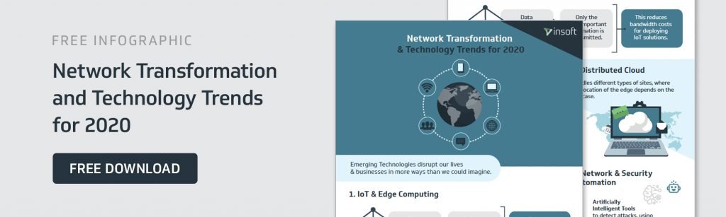 Network Transformation and Technology Trends Infographic